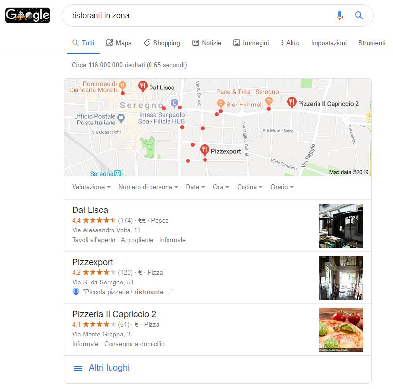 Local Seo ristorante